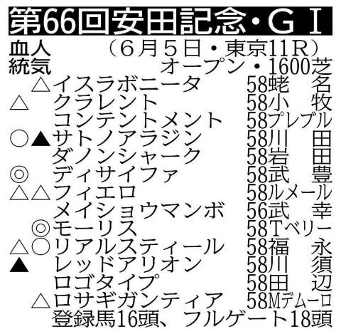 2016yasuda01